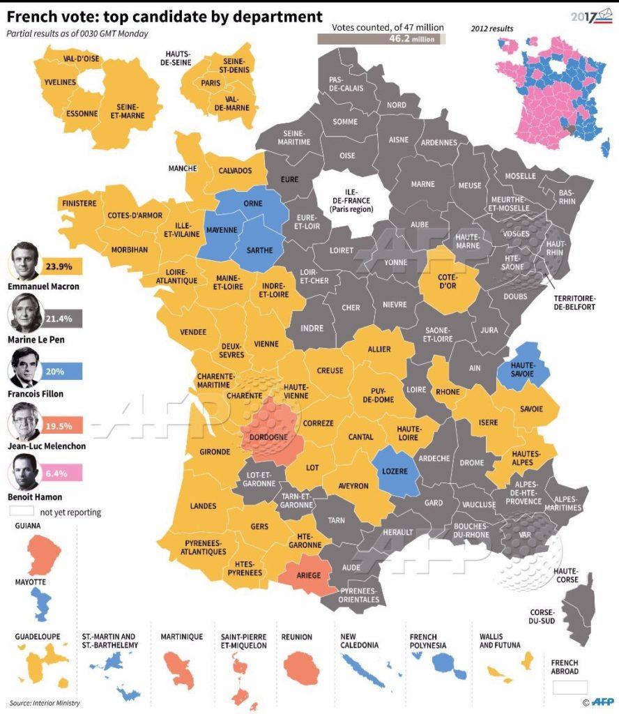 France Rage